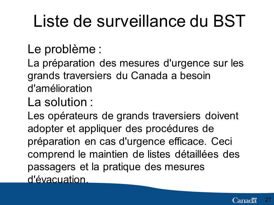 27 Liste de surveillance du BST Le problème : La préparation des mesures d urgence sur les grands traversiers du Canada a besoin d amélioration La solution : Les opérateurs de grands traversiers doivent adopter et appliquer des procédures de préparation en cas d urgence efficace.