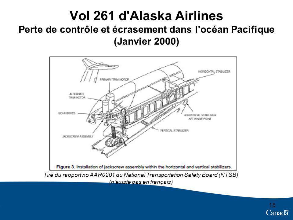 Vol 261 d Alaska Airlines Perte de contrôle et écrasement dans l océan Pacifique (Janvier 2000) 15 Tiré du rapport no AAR0201 du National Transportation Safety Board (NTSB) (nexiste pas en français)