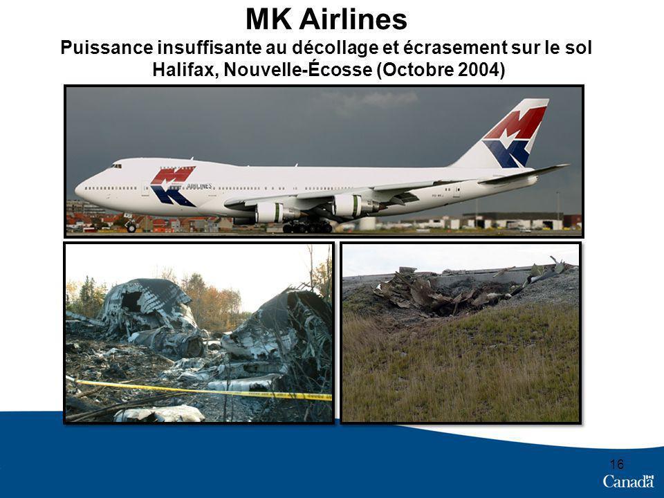 16 MK Airlines Puissance insuffisante au décollage et écrasement sur le sol Halifax, Nouvelle-Écosse (Octobre 2004)