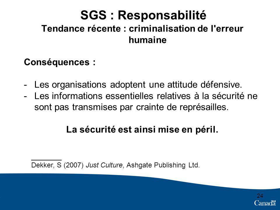 24 SGS : Responsabilité Tendance récente : criminalisation de l'erreur humaine Conséquences : -Les organisations adoptent une attitude défensive. -Les