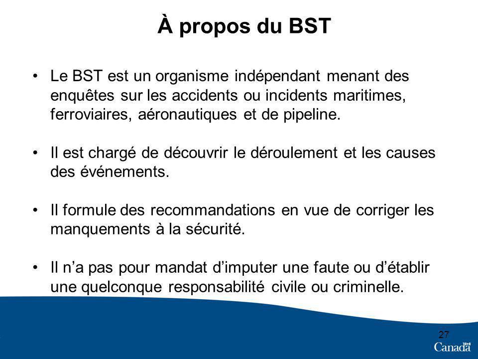 27 À propos du BST Le BST est un organisme indépendant menant des enquêtes sur les accidents ou incidents maritimes, ferroviaires, aéronautiques et de pipeline.