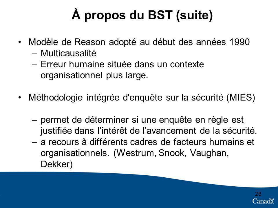 28 À propos du BST (suite) Modèle de Reason adopté au début des années 1990 –Multicausalité –Erreur humaine située dans un contexte organisationnel pl