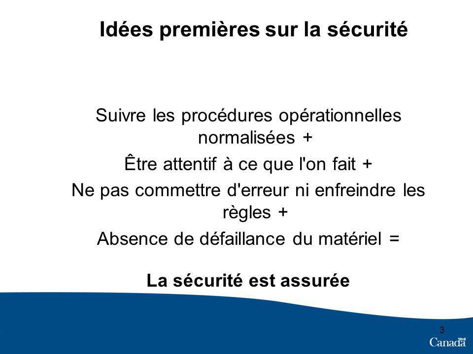 3 Idées premières sur la sécurité Suivre les procédures opérationnelles normalisées + Être attentif à ce que l on fait + Ne pas commettre d erreur ni enfreindre les règles + Absence de défaillance du matériel = La sécurité est assurée