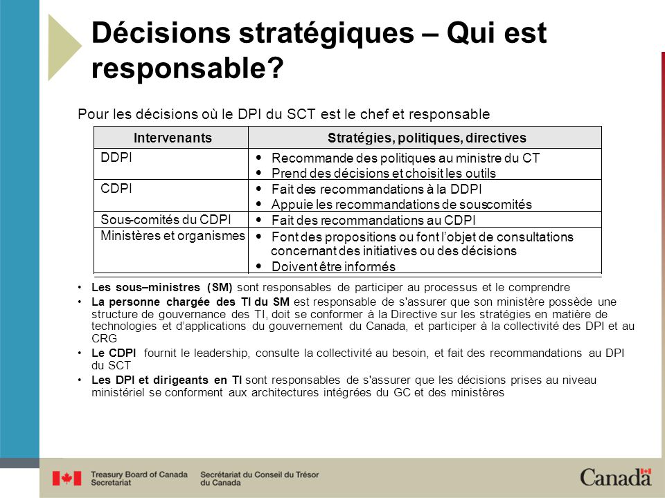 Décisions stratégiques – Qui est responsable.