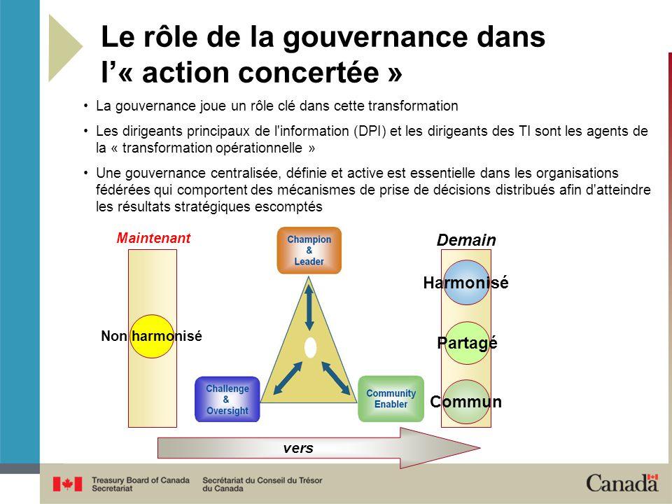 Catalyseur de la collectivité Défis et surveillance Harmonisé Partagé Commun Maintenant Demain vers La gouvernance joue un rôle clé dans cette transformation Les dirigeants principaux de l information (DPI) et les dirigeants des TI sont les agents de la « transformation opérationnelle » Une gouvernance centralisée, définie et active est essentielle dans les organisations fédérées qui comportent des mécanismes de prise de décisions distribués afin d atteindre les résultats stratégiques escomptés Le rôle de la gouvernance dans l« action concertée » Non harmonisé