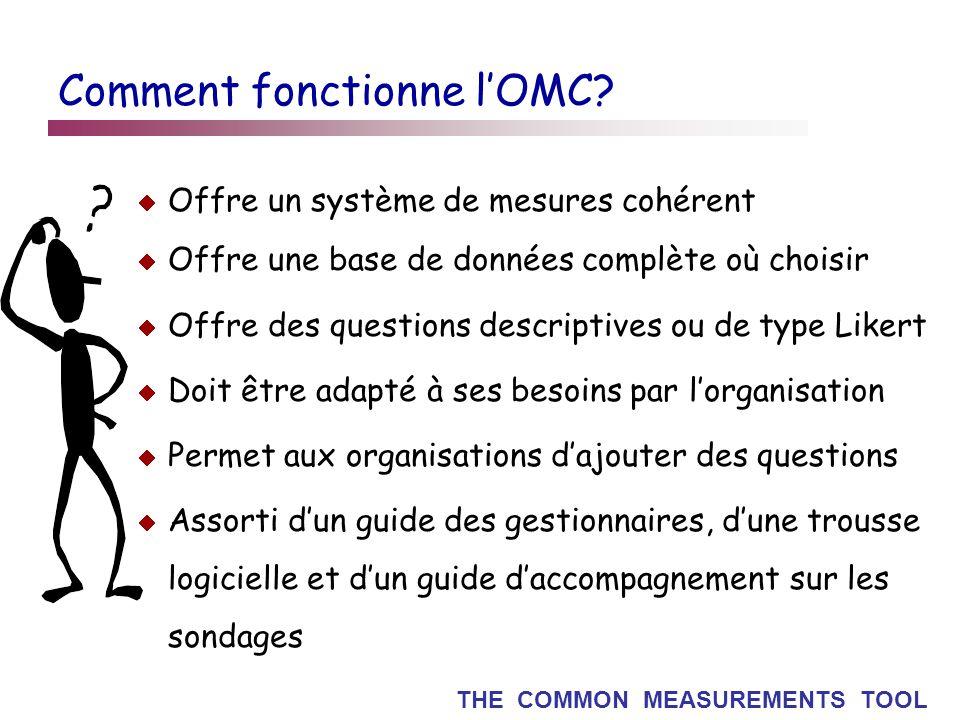 Comment fonctionne lOMC? Offre un système de mesures cohérent Offre une base de données complète où choisir Offre des questions descriptives ou de typ