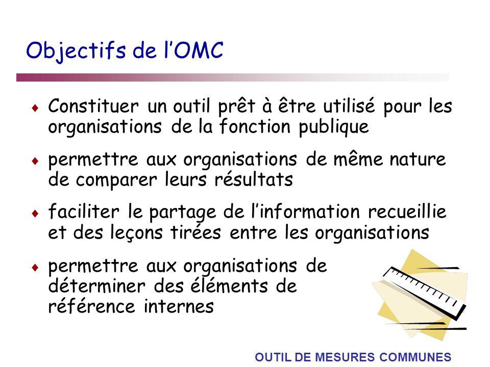 Objectifs de lOMC Constituer un outil prêt à être utilisé pour les organisations de la fonction publique permettre aux organisations de même nature de