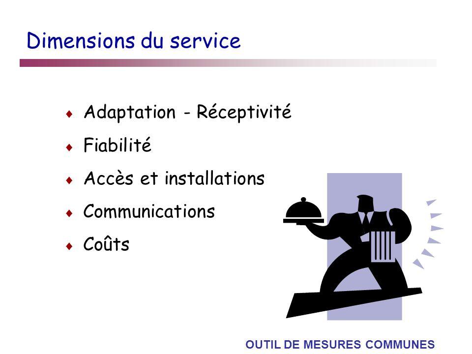 Dimensions du service Adaptation - Réceptivité Fiabilité Accès et installations Communications Coûts OUTIL DE MESURES COMMUNES