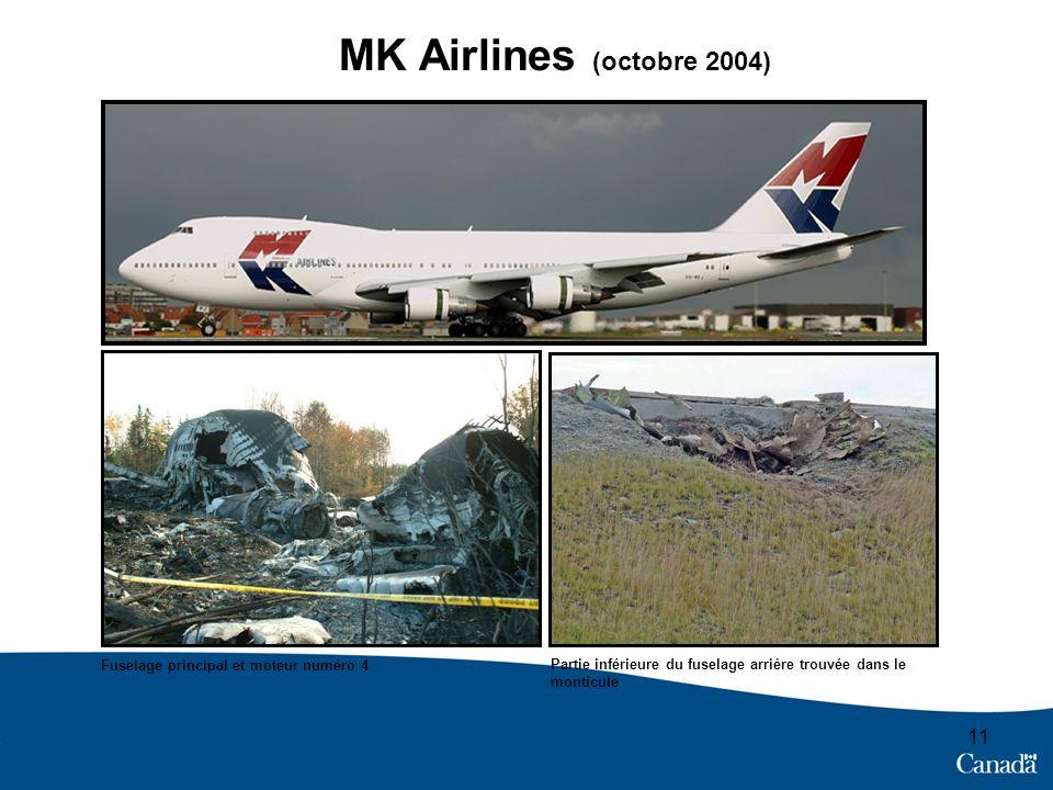 11 MK Airlines (octobre 2004) Fuselage principal et moteur numéro 4 Partie inférieure du fuselage arrière trouvée dans le monticule