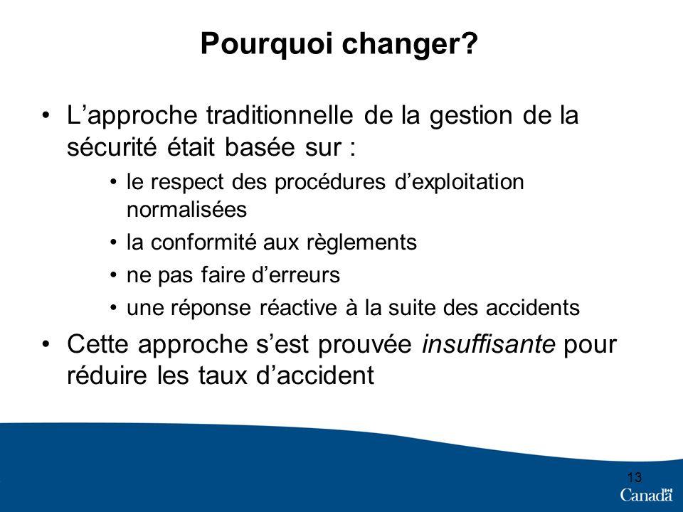 Pourquoi changer? Lapproche traditionnelle de la gestion de la sécurité était basée sur : le respect des procédures dexploitation normalisées la confo