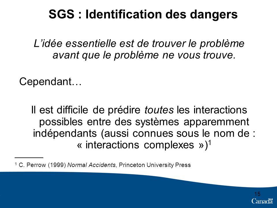 15 SGS : Identification des dangers Lidée essentielle est de trouver le problème avant que le problème ne vous trouve. Cependant… Il est difficile de