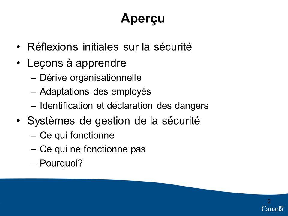 Aperçu Réflexions initiales sur la sécurité Leçons à apprendre –Dérive organisationnelle –Adaptations des employés –Identification et déclaration des