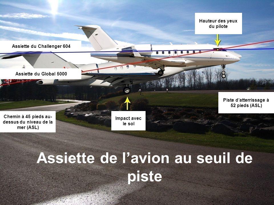 20 Assiette de lavion au seuil de piste Assiette du Challenger 604 Assiette du Global 5000 Hauteur des yeux du pilote Chemin à 45 pieds au- dessus du