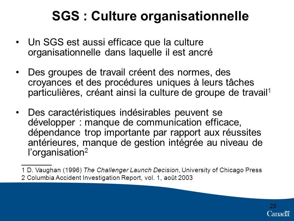 25 SGS : Culture organisationnelle Un SGS est aussi efficace que la culture organisationnelle dans laquelle il est ancré Des groupes de travail créent