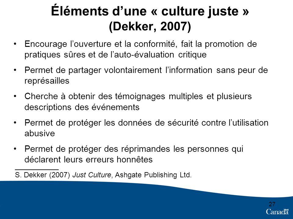 27 Éléments dune « culture juste » (Dekker, 2007) Encourage louverture et la conformité, fait la promotion de pratiques sûres et de lauto-évaluation c