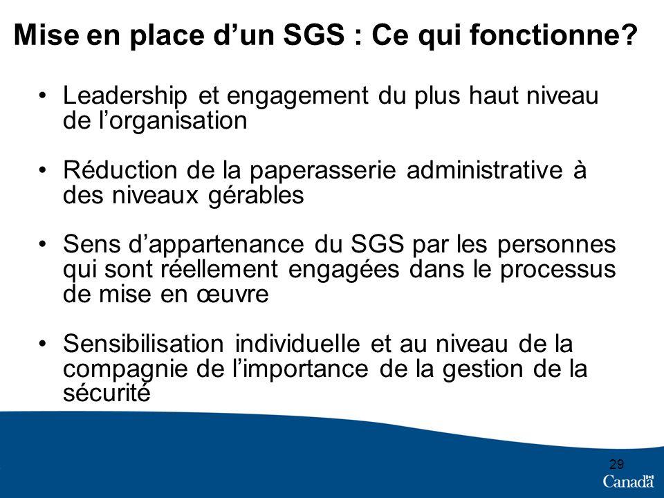 Mise en place dun SGS : Ce qui fonctionne? Leadership et engagement du plus haut niveau de lorganisation Réduction de la paperasserie administrative à