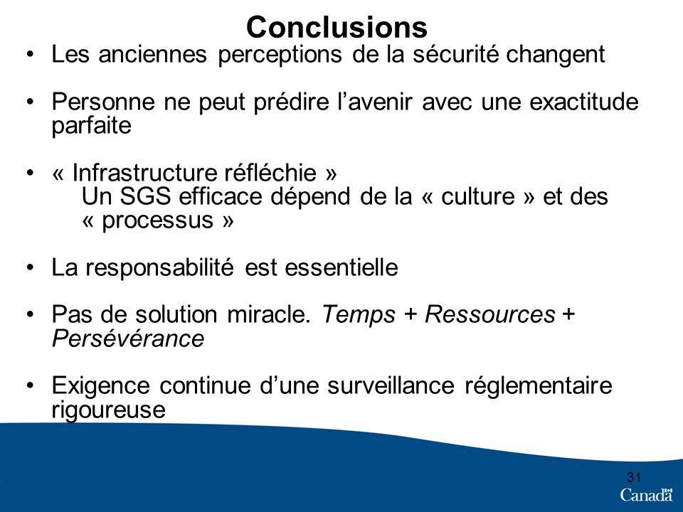 Conclusions Les anciennes perceptions de la sécurité changent Personne ne peut prédire lavenir avec une exactitude parfaite « Infrastructure réfléchie