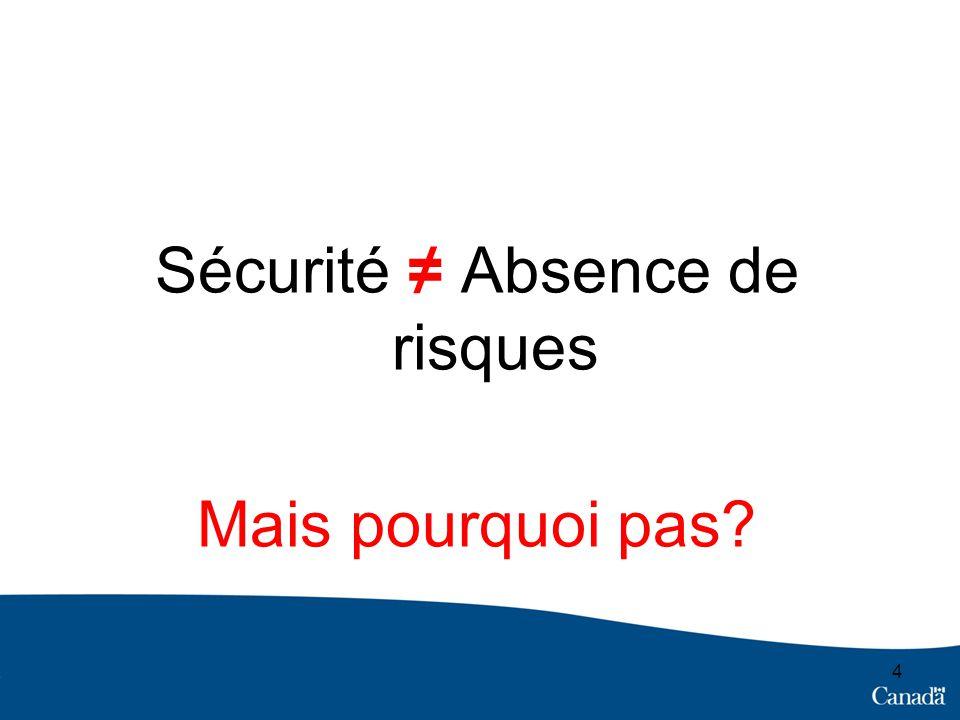Sécurité Absence de risques Mais pourquoi pas? 4
