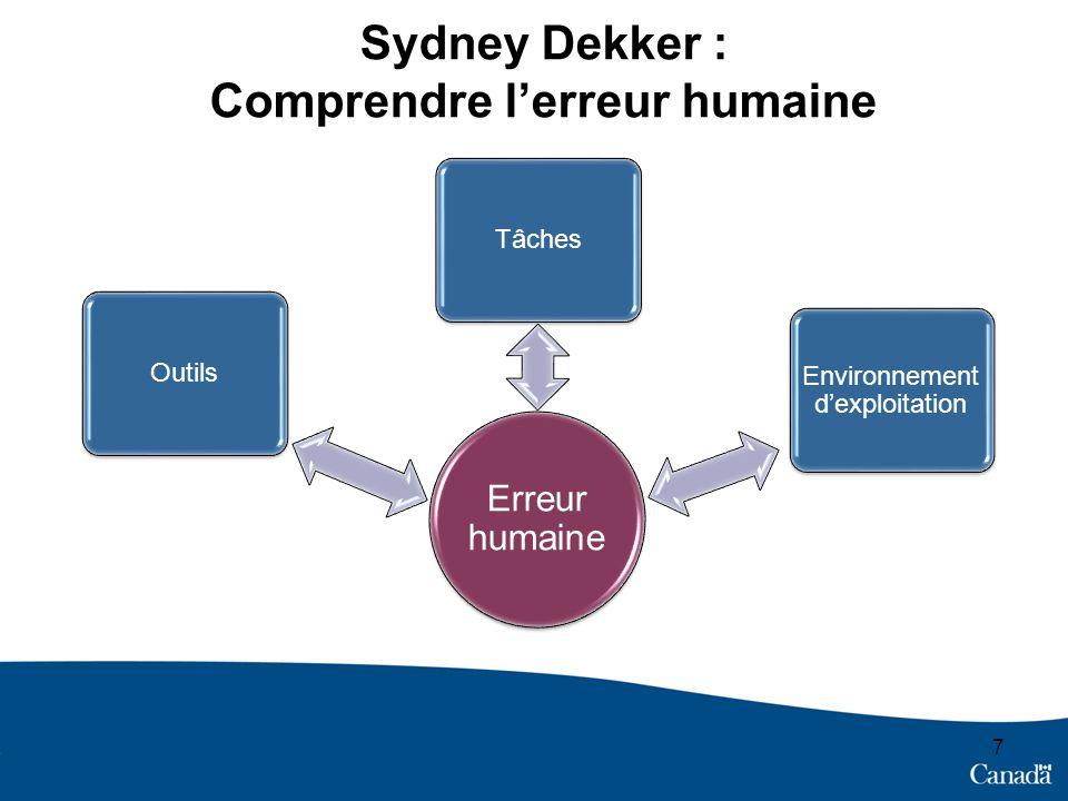 7 Sydney Dekker : Comprendre lerreur humaine Erreur humaine OutilsTâches Environnement dexploitation