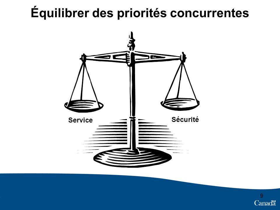 Équilibrer des priorités concurrentes Service Sécurité 9