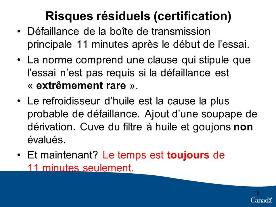 Risques résiduels (certification) Défaillance de la boîte de transmission principale 11 minutes après le début de lessai. La norme comprend une clause