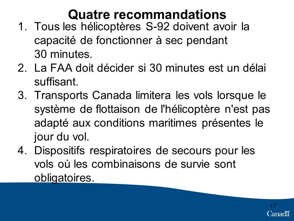 Quatre recommandations 1.Tous les hélicoptères S-92 doivent avoir la capacité de fonctionner à sec pendant 30 minutes. 2.La FAA doit décider si 30 min