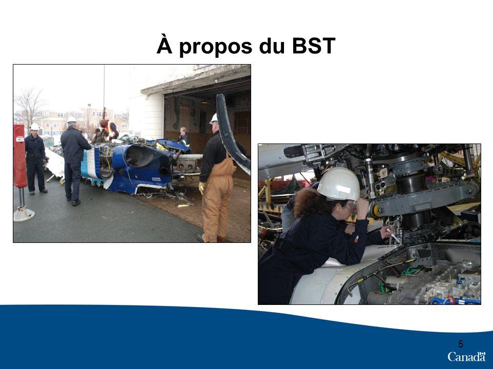 À propos du BST 5