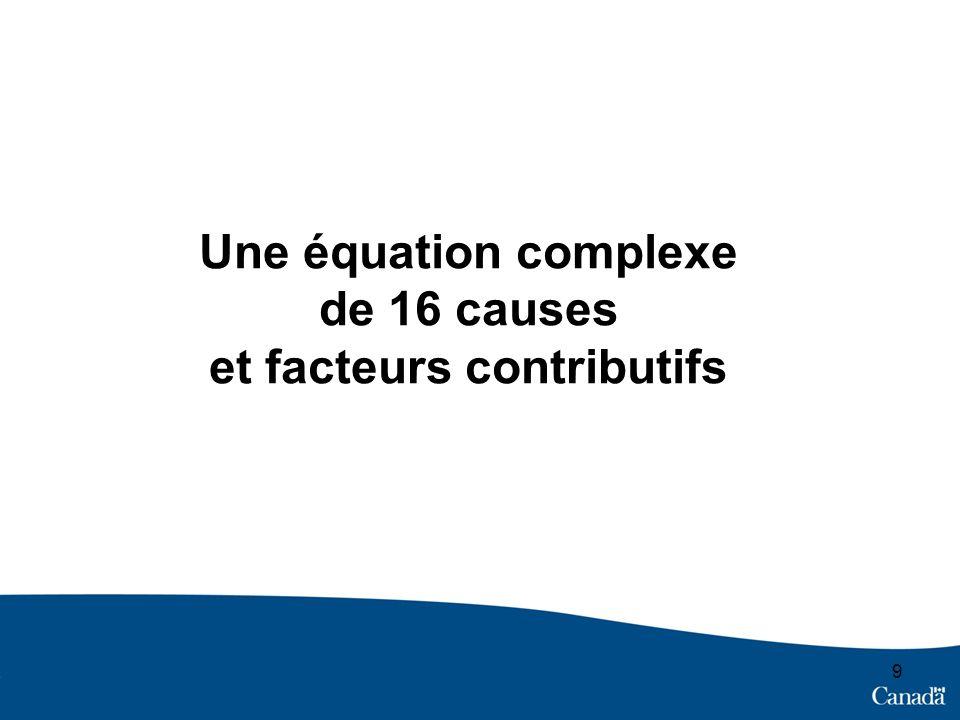 9 Une équation complexe de 16 causes et facteurs contributifs