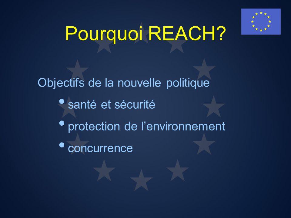 Pourquoi REACH? Objectifs de la nouvelle politique santé et sécurité protection de lenvironnement concurrence