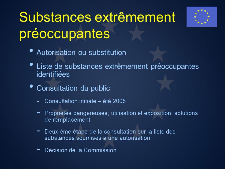 Substances extrêmement préoccupantes Autorisation ou substitution Liste de substances extrêmement préoccupantes identifiées Consultation du public -Co