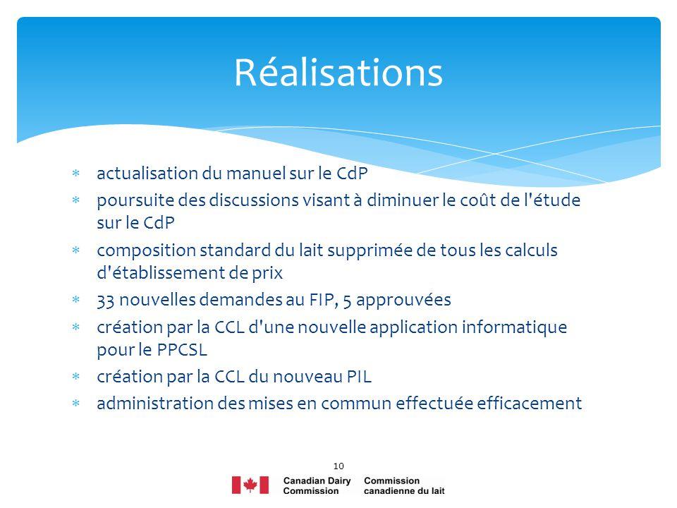 actualisation du manuel sur le CdP poursuite des discussions visant à diminuer le coût de l'étude sur le CdP composition standard du lait supprimée de
