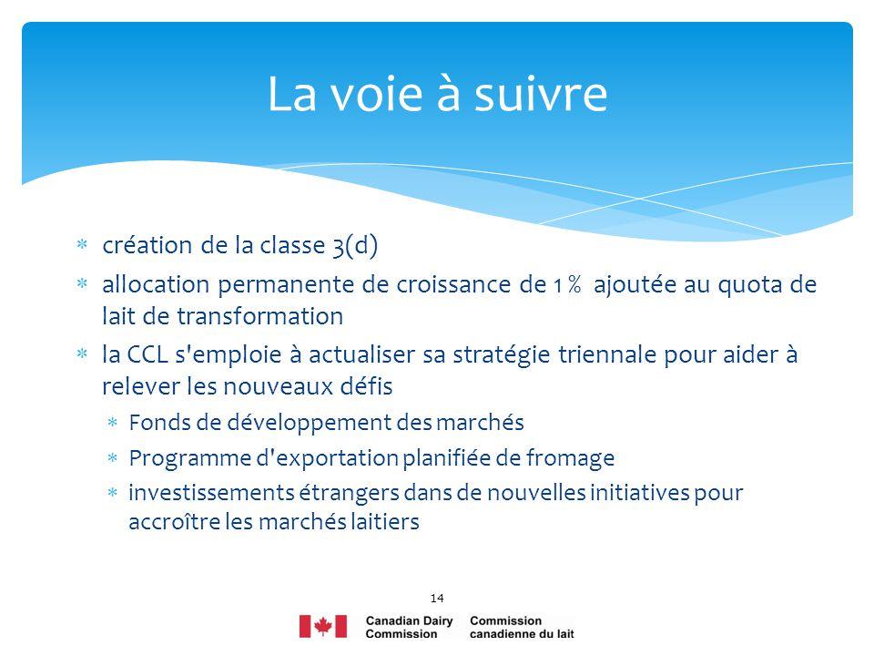 création de la classe 3(d) allocation permanente de croissance de 1 % ajoutée au quota de lait de transformation la CCL s'emploie à actualiser sa stra