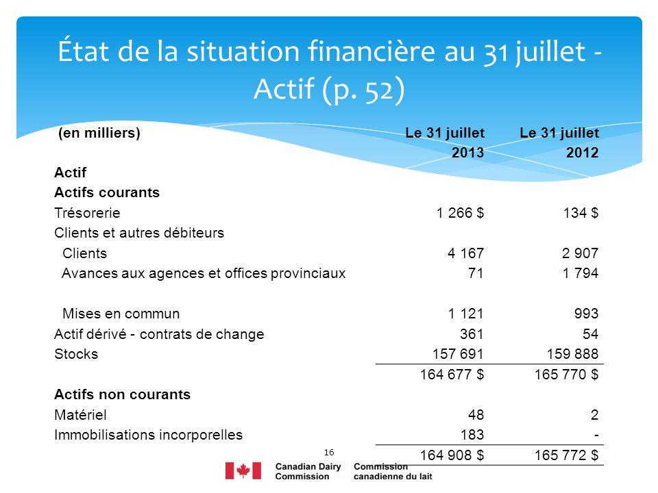 16 État de la situation financière au 31 juillet - Actif (p. 52) (en milliers) Le 31 juillet 2013 Le 31 juillet 2012 Actif Actifs courants Trésorerie1