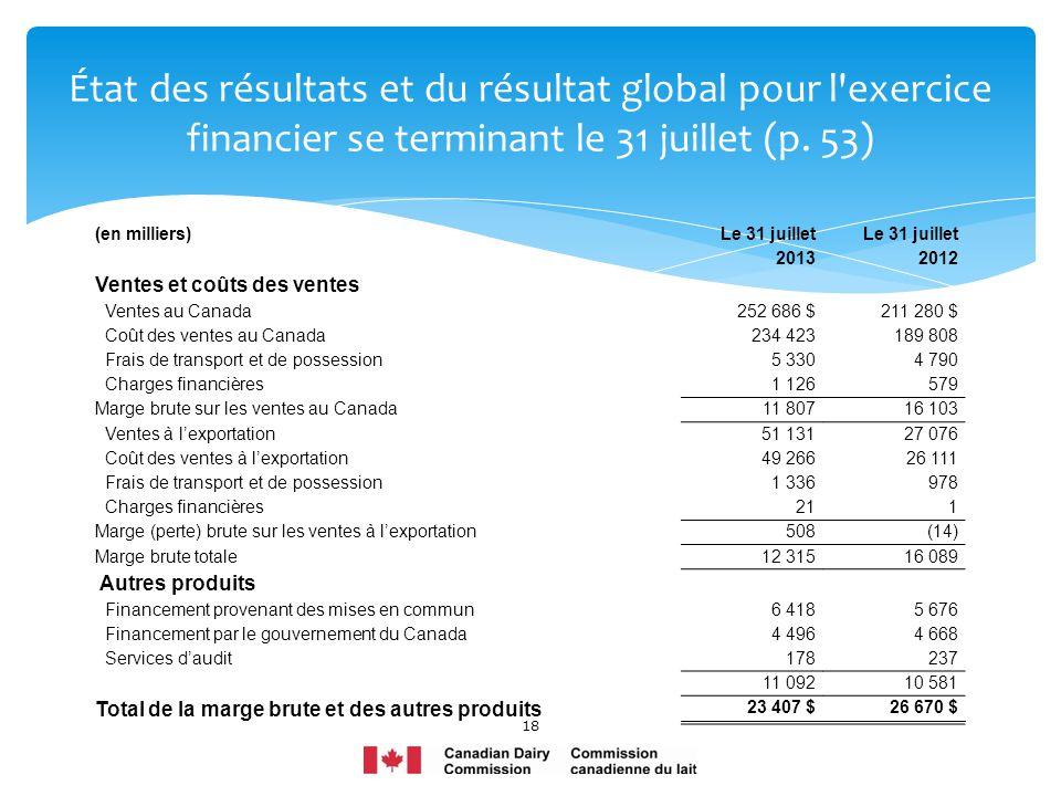 18 État des résultats et du résultat global pour l'exercice financier se terminant le 31 juillet (p. 53) (en milliers) Le 31 juillet 2013 Le 31 juille