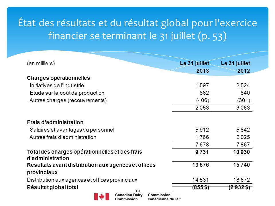 19 État des résultats et du résultat global pour l'exercice financier se terminant le 31 juillet (p. 53) (en milliers) Le 31 juillet 2013 Le 31 juille