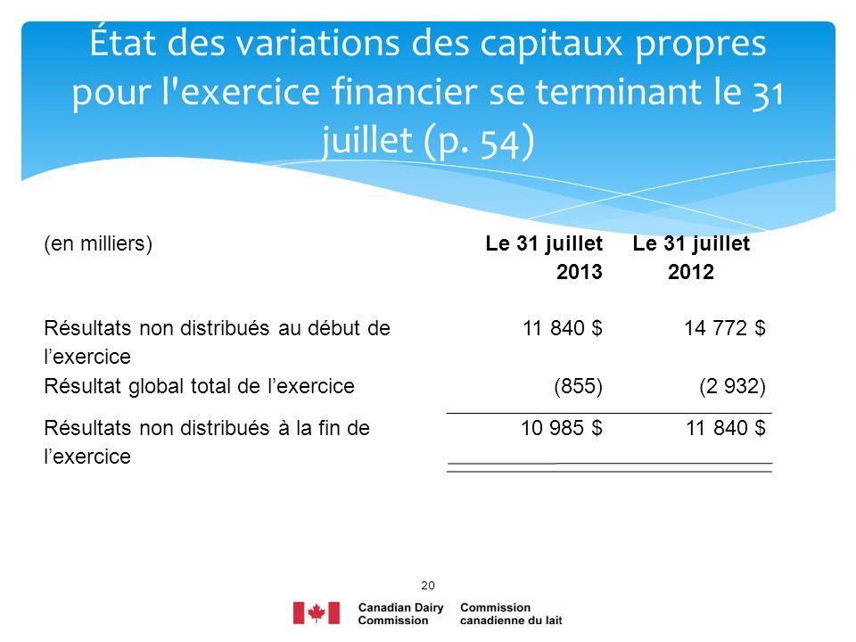 20 État des variations des capitaux propres pour l'exercice financier se terminant le 31 juillet (p. 54) (en milliers) Le 31 juillet 2013 Le 31 juille