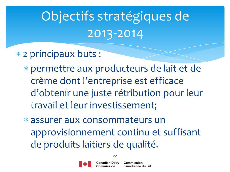 2 principaux buts : permettre aux producteurs de lait et de crème dont lentreprise est efficace dobtenir une juste rétribution pour leur travail et le