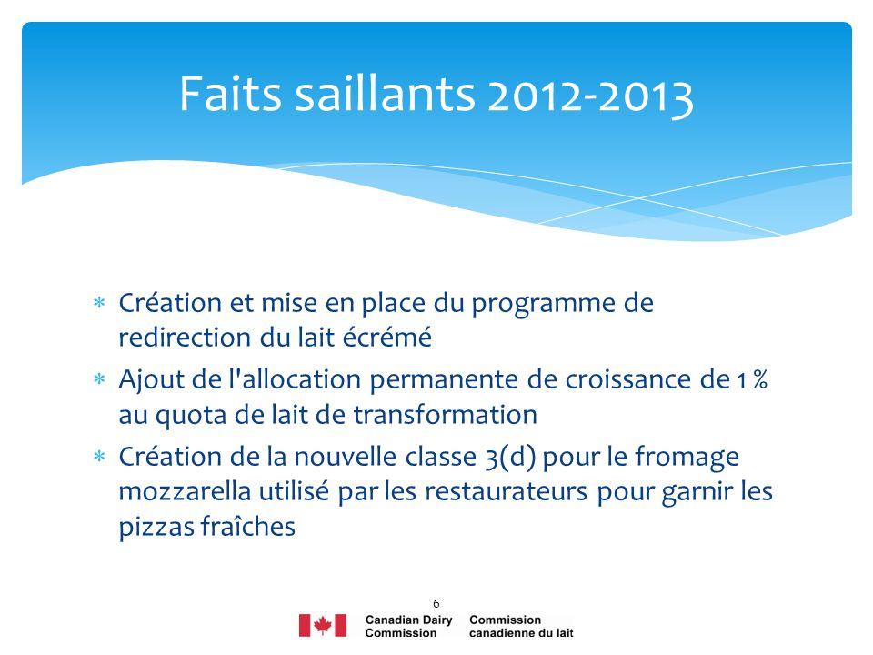 Création et mise en place du programme de redirection du lait écrémé Ajout de l'allocation permanente de croissance de 1 % au quota de lait de transfo