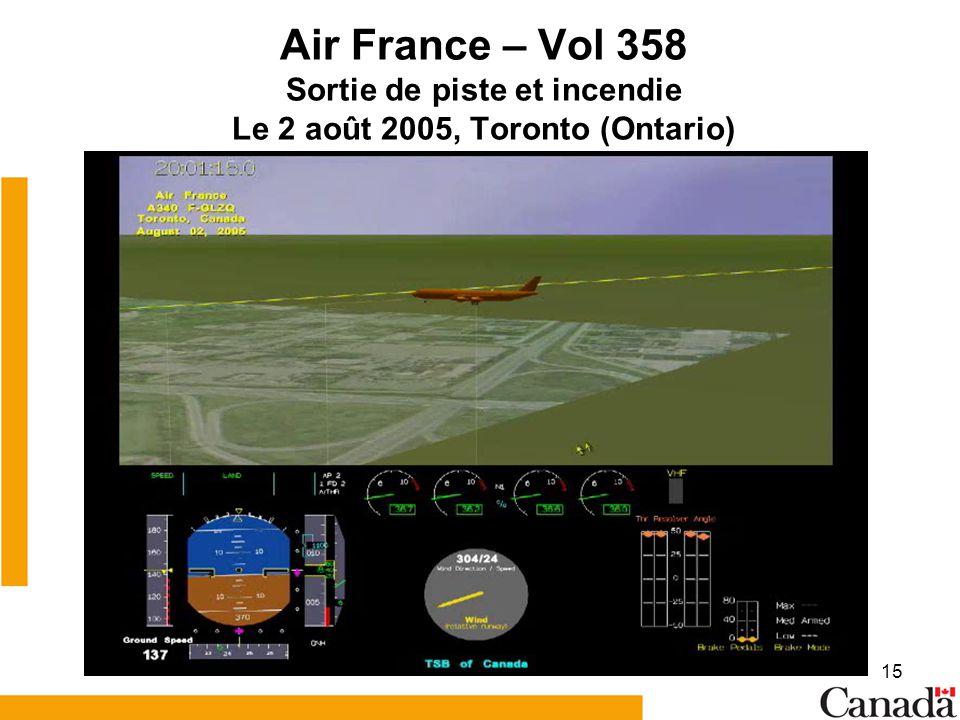 15 Air France – Vol 358 Sortie de piste et incendie Le 2 août 2005, Toronto (Ontario)