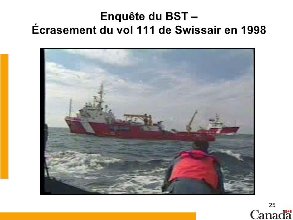 25 Enquête du BST – Écrasement du vol 111 de Swissair en 1998
