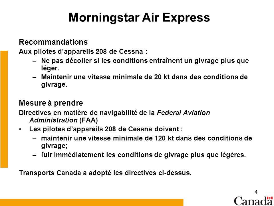 4 Morningstar Air Express Recommandations Aux pilotes dappareils 208 de Cessna : –Ne pas décoller si les conditions entraînent un givrage plus que léger.
