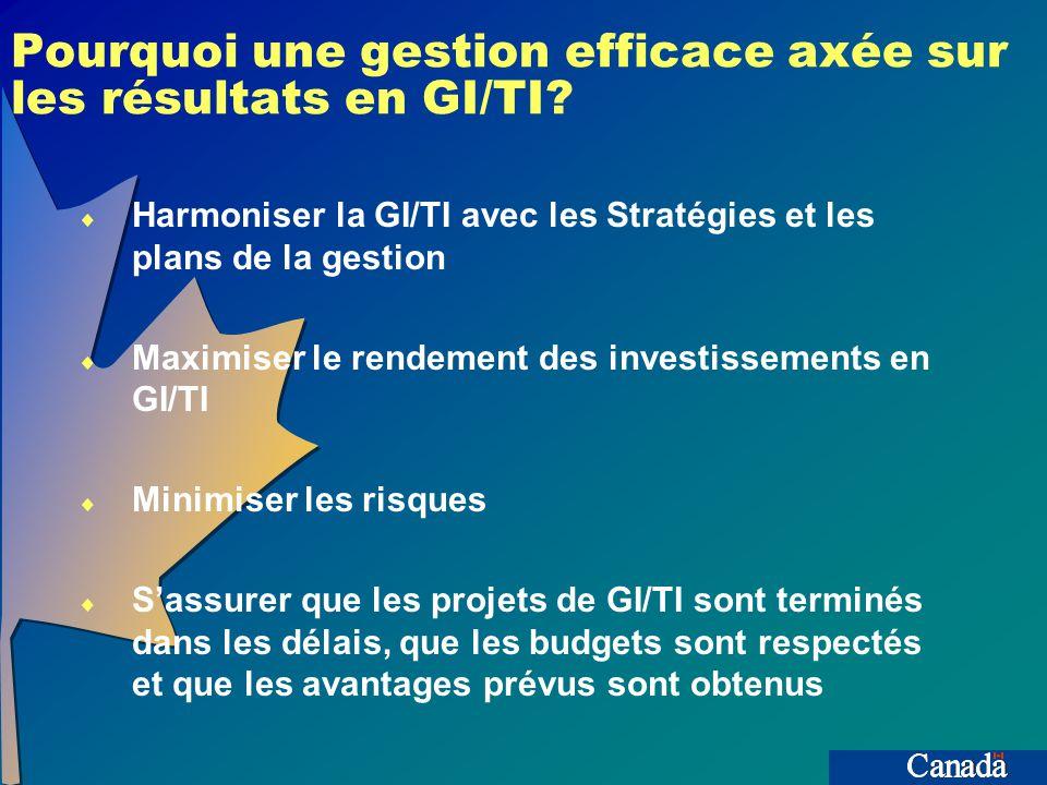 Pourquoi une gestion efficace axée sur les résultats en GI/TI.