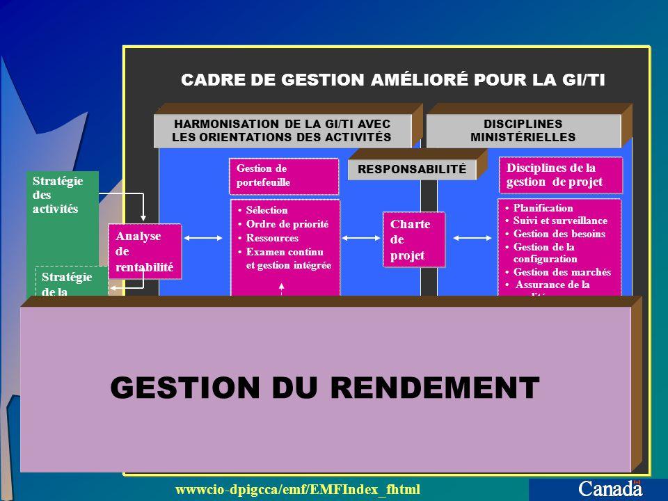 CADRE DE GESTION AMÉLIORÉ POUR LA GI/TI wwwcio-dpigcca/emf/EMFIndex_fhtml Meilleures pratiques, méthodes, outils, formation, conseils et appui DISCIPLINES MINISTÉRIELLES Disciplines de la gestion de projet Planification Suivi et surveillance Gestion des besoins Gestion de la configuration Gestion des marchés Assurance de la qualité etc RESPONSABILITÉ HARMONISATION DE LA GI/TI AVEC LES ORIENTATIONS DES ACTIVITÉS Charte de projet Gestion de portefeuille Sélection Ordre de priorité Ressources Examen continu et gestion intégrée Activités GI/TI Analyse de rentabilité Stratégie des activités Stratégie de la GI/TI Stratégie de gestion des RH Stratégie financière Stratégie de gestion des biens GESTION DU RENDEMENT