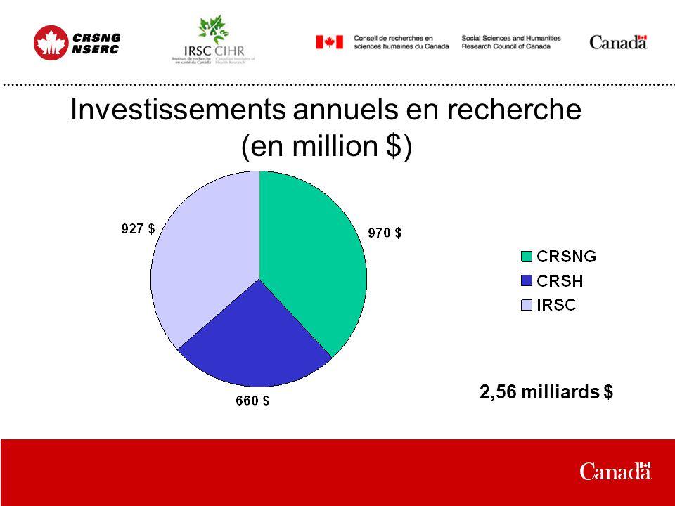 Responsabilité financière Chercheurs Établissements Agences Parlement Contribuables