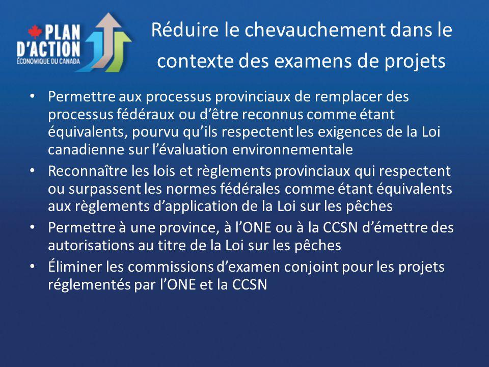 Réduire le chevauchement dans le contexte des examens de projets Permettre aux processus provinciaux de remplacer des processus fédéraux ou dêtre reco