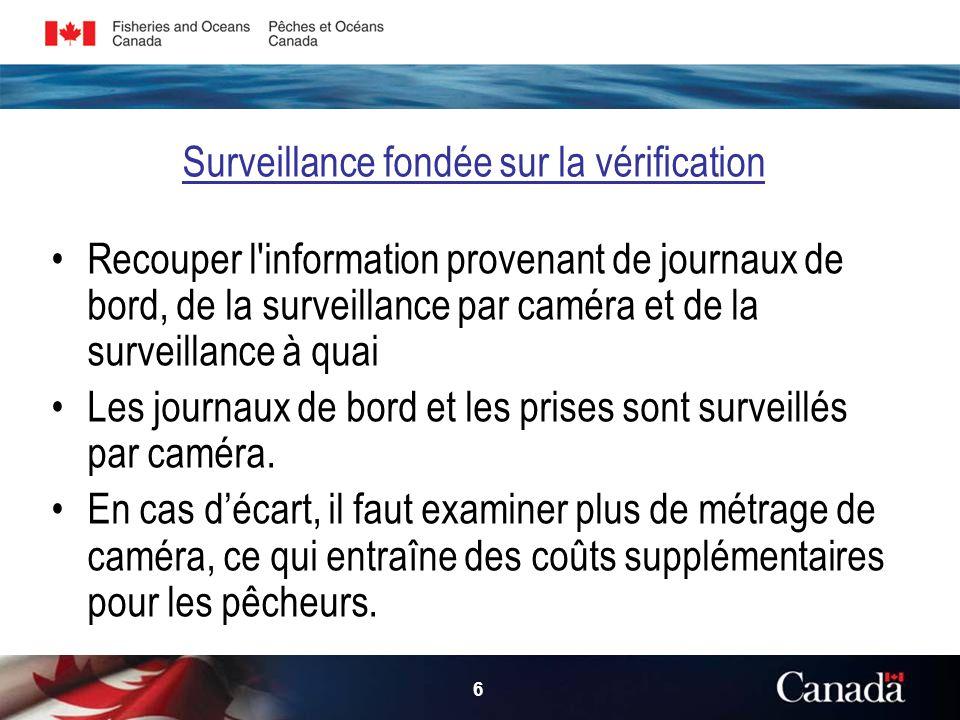 6 Surveillance fondée sur la vérification Recouper l information provenant de journaux de bord, de la surveillance par caméra et de la surveillance à quai Les journaux de bord et les prises sont surveillés par caméra.