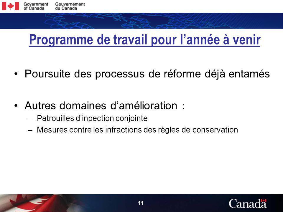 11 Programme de travail pour lannée à venir Poursuite des processus de réforme déjà entamés Autres domaines damélioration : –Patrouilles dinpection conjointe –Mesures contre les infractions des règles de conservation