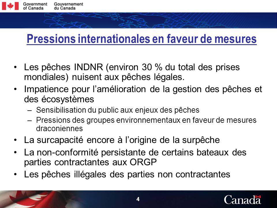 4 4 Pressions internationales en faveur de mesures Les pêches INDNR (environ 30 % du total des prises mondiales) nuisent aux pêches légales.