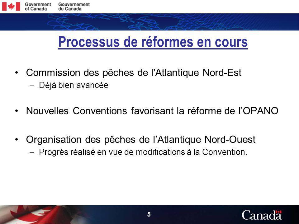 5 5 Processus de réformes en cours Commission des pêches de l Atlantique Nord-Est –Déjà bien avancée Nouvelles Conventions favorisant la réforme de lOPANO Organisation des pêches de lAtlantique Nord-Ouest –Progrès réalisé en vue de modifications à la Convention.