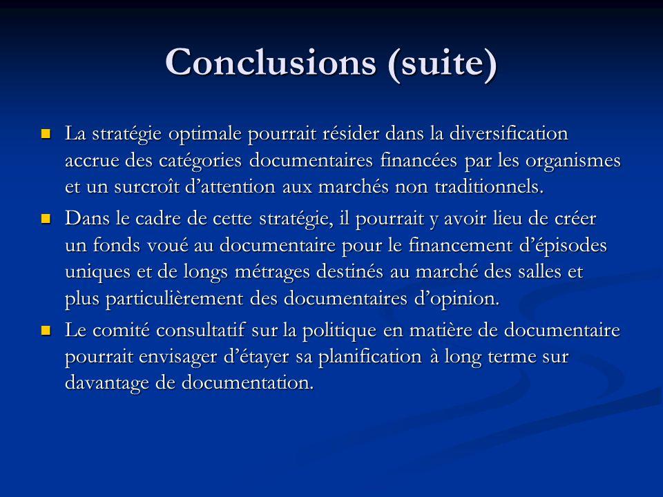 Conclusions (suite) La stratégie optimale pourrait résider dans la diversification accrue des catégories documentaires financées par les organismes et un surcroît dattention aux marchés non traditionnels.